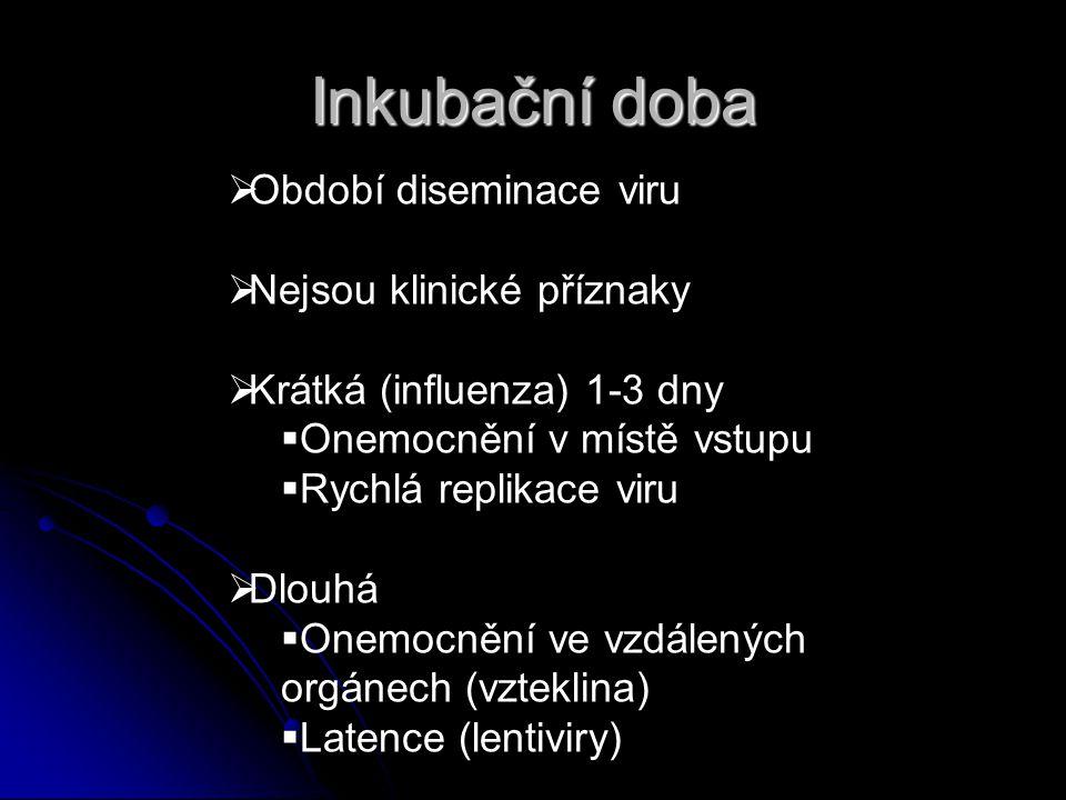 Inkubační doba Období diseminace viru Nejsou klinické příznaky