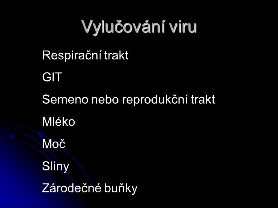 Vylučování viru Respirační trakt GIT Semeno nebo reprodukční trakt
