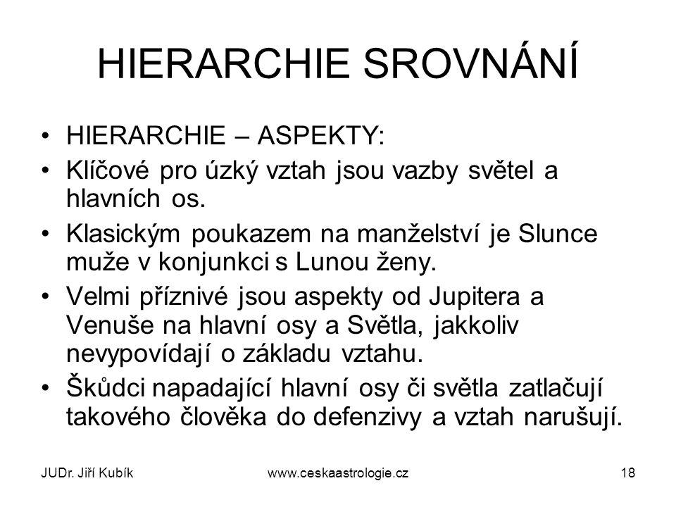 HIERARCHIE SROVNÁNÍ HIERARCHIE – ASPEKTY: