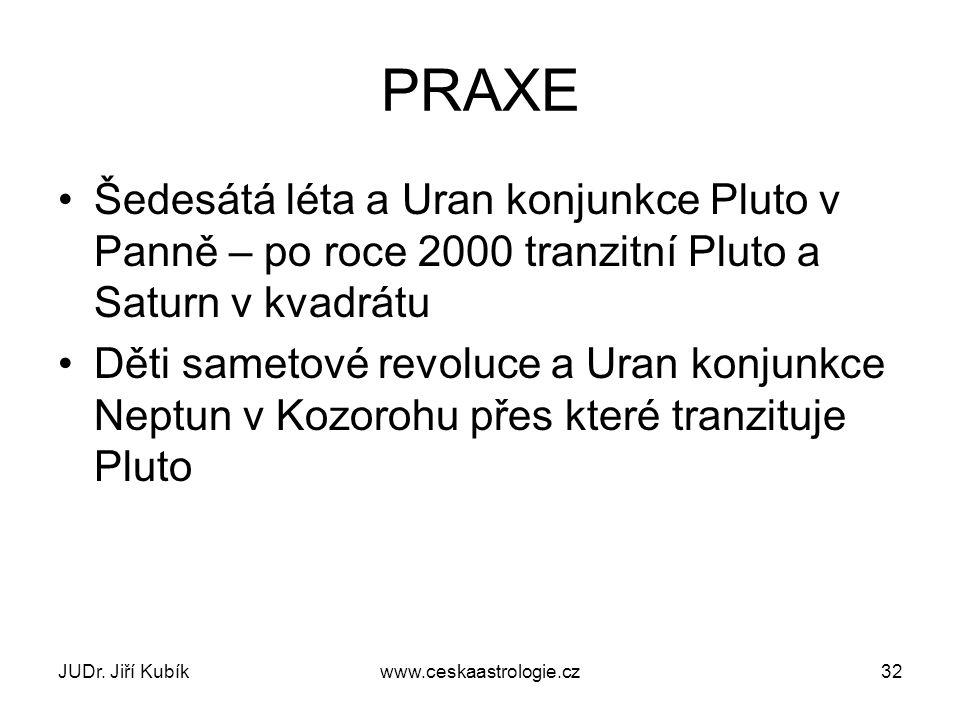 PRAXE Šedesátá léta a Uran konjunkce Pluto v Panně – po roce 2000 tranzitní Pluto a Saturn v kvadrátu.