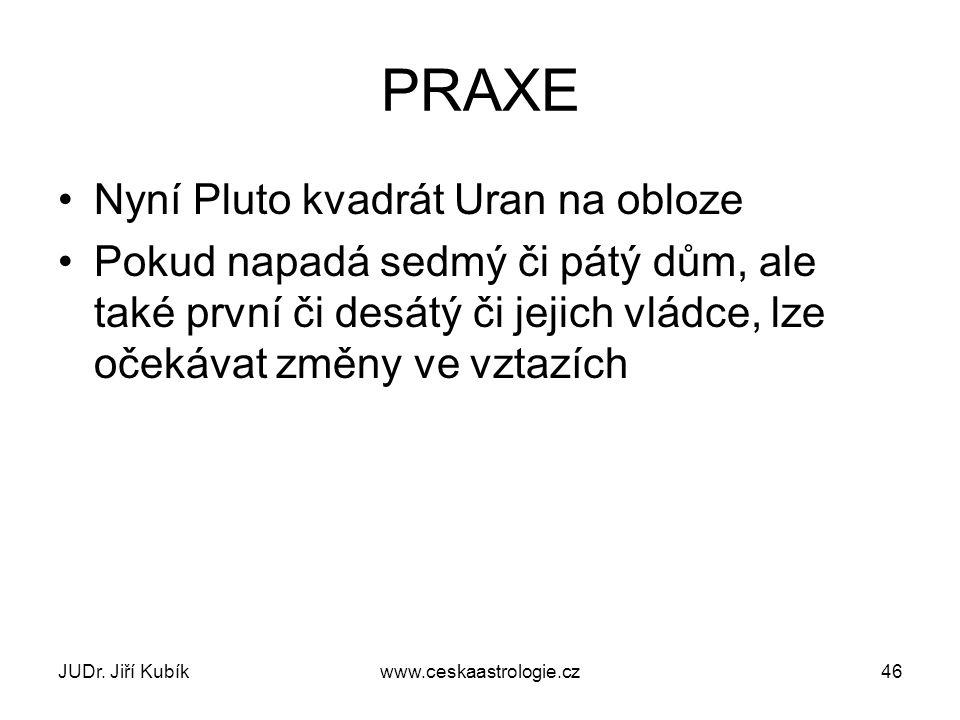 PRAXE Nyní Pluto kvadrát Uran na obloze