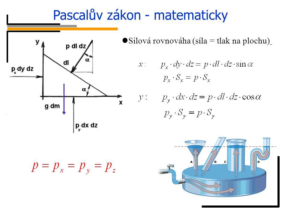 Pascalův zákon - matematicky