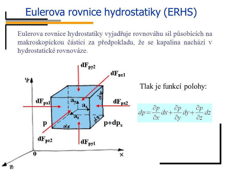 Eulerova rovnice hydrostatiky (ERHS)