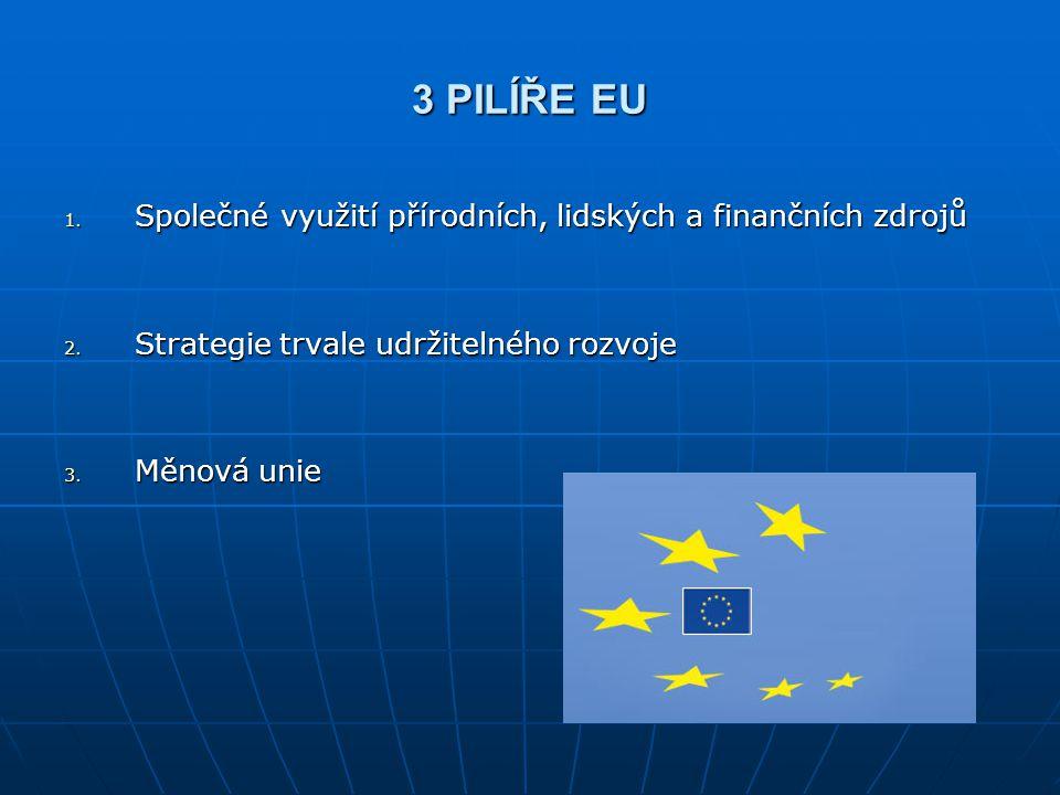 3 PILÍŘE EU Společné využití přírodních, lidských a finančních zdrojů