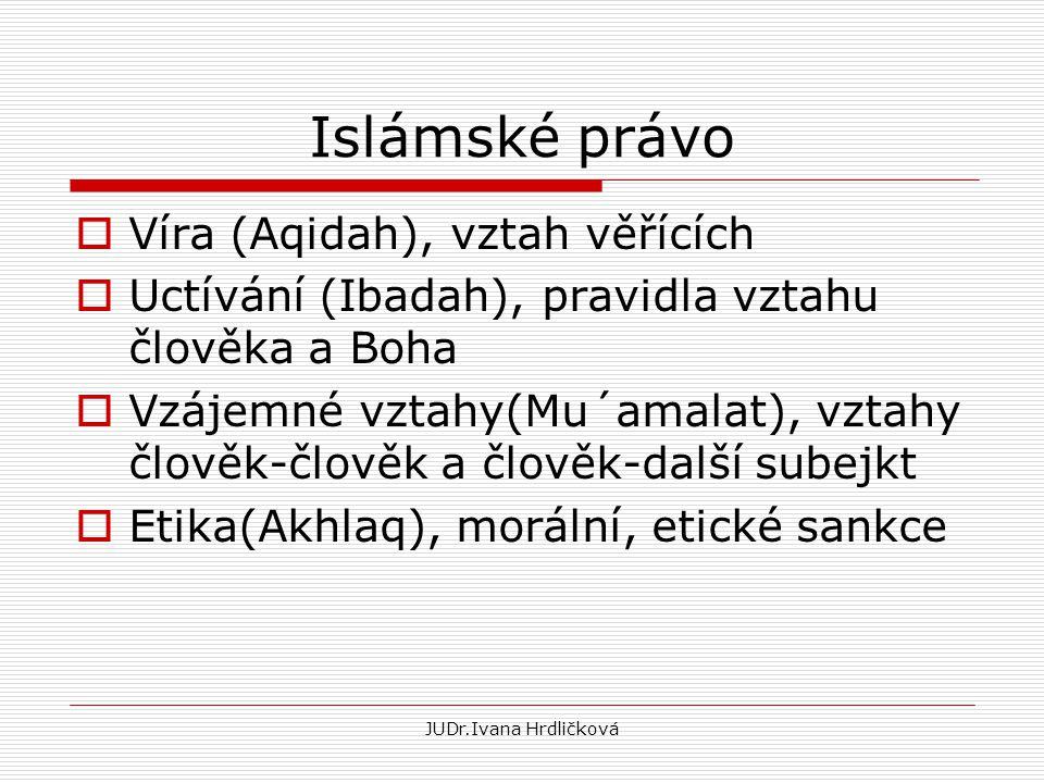 Islámské právo Víra (Aqidah), vztah věřících