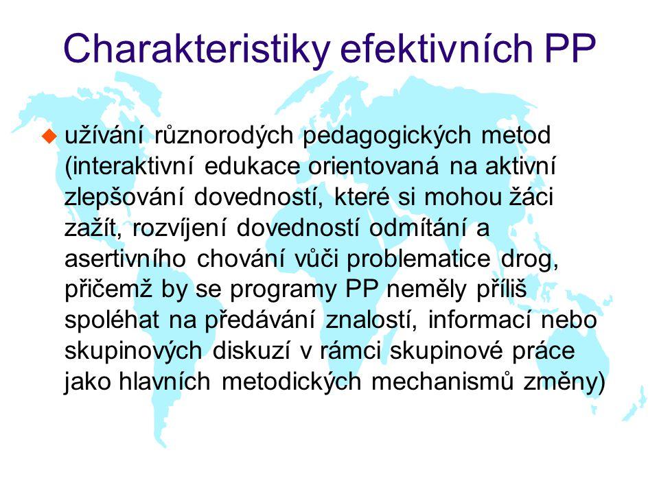 Charakteristiky efektivních PP