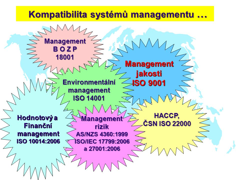 Kompatibilita systémů managementu …