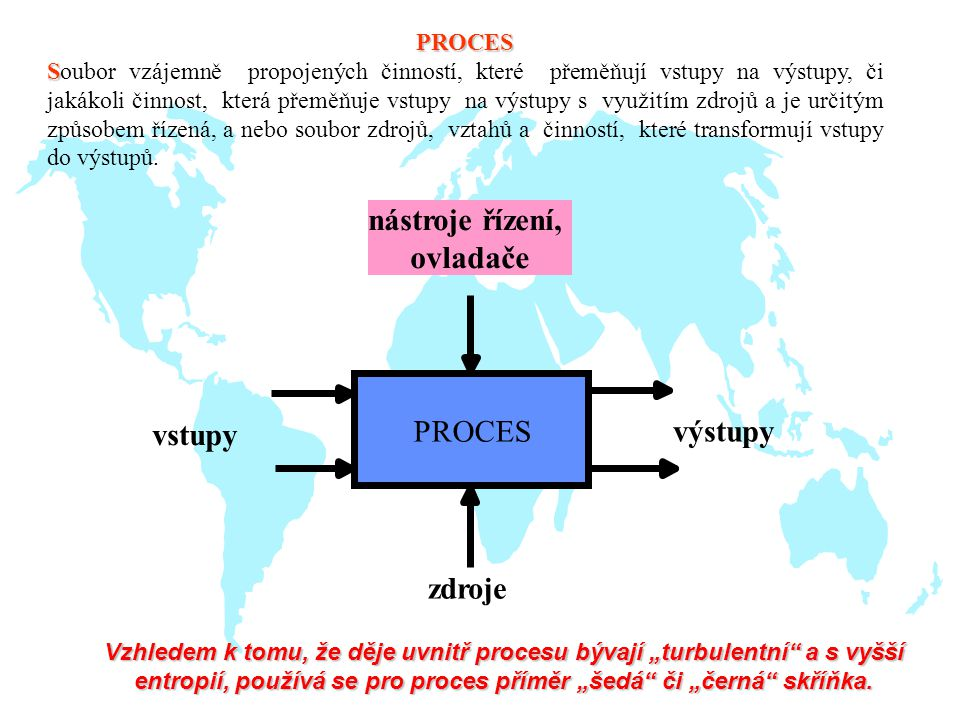 ovladače nástroje řízení, PROCES výstupy vstupy zdroje PROCES