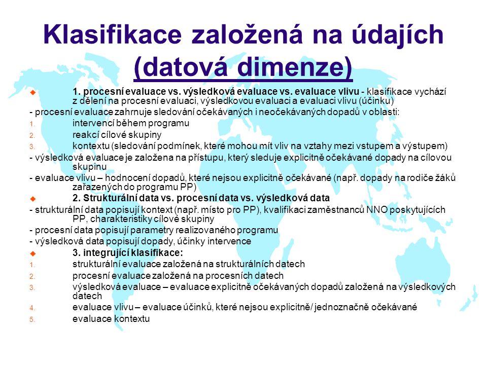 Klasifikace založená na údajích (datová dimenze)