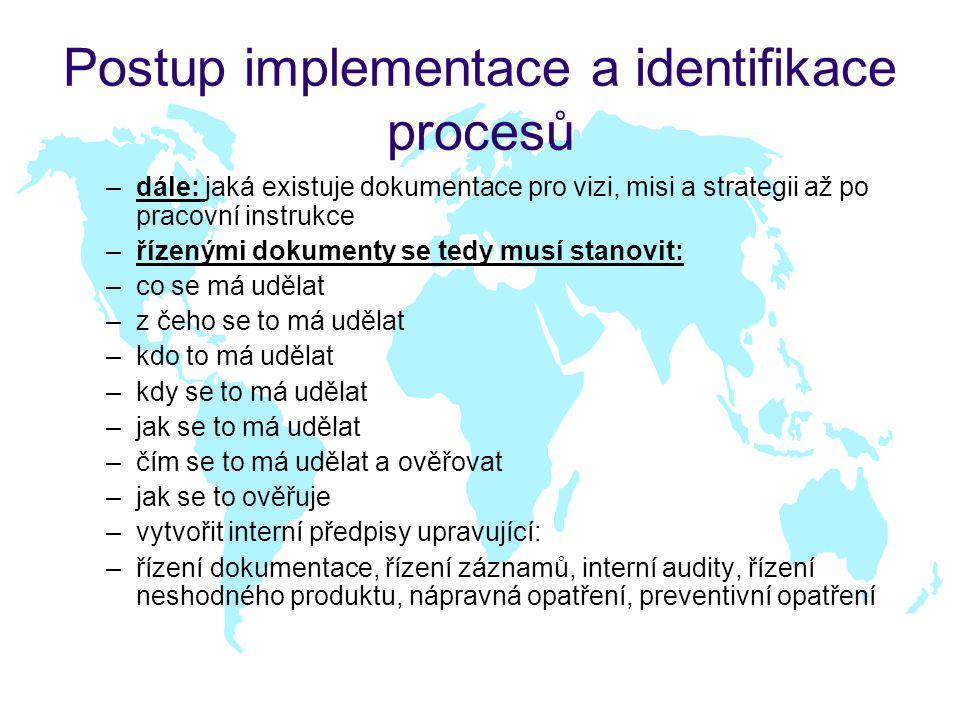 Postup implementace a identifikace procesů