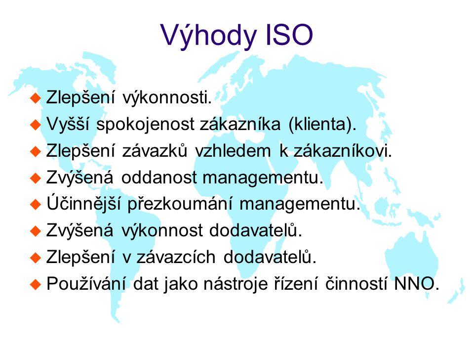 Výhody ISO Zlepšení výkonnosti. Vyšší spokojenost zákazníka (klienta).