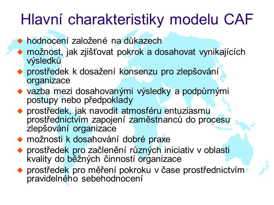 Hlavní charakteristiky modelu CAF