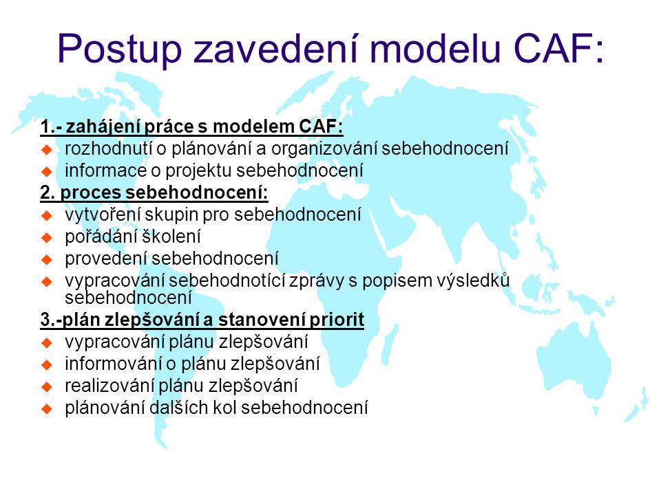Postup zavedení modelu CAF: