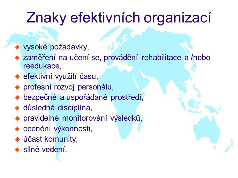 Znaky efektivních organizací