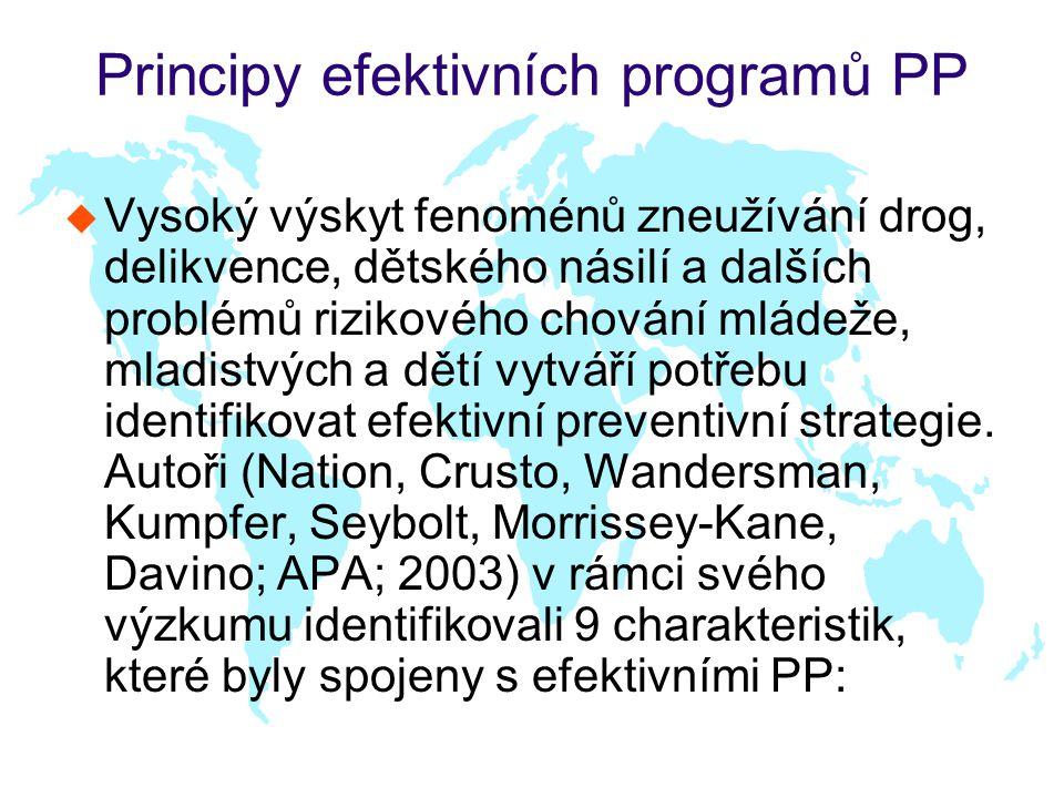 Principy efektivních programů PP