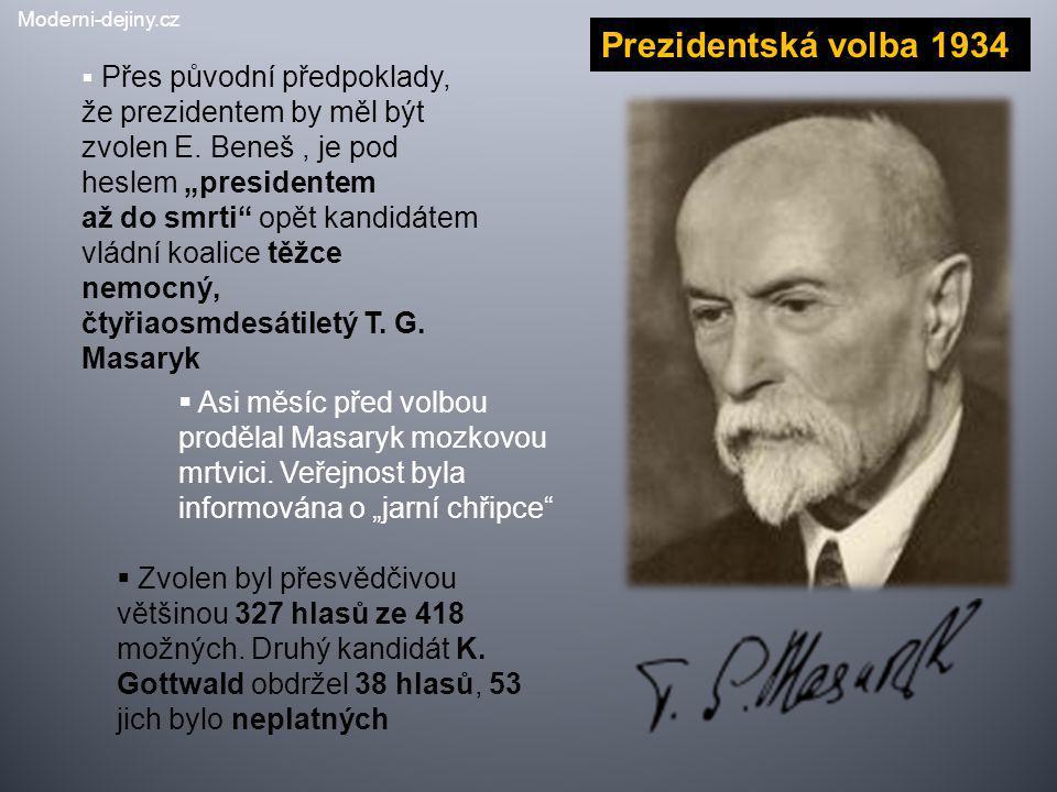Moderni-dejiny.cz Prezidentská volba 1934.