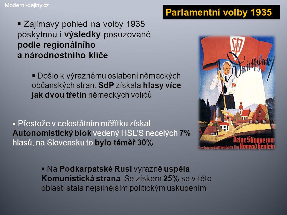Moderni-dejiny.cz Parlamentní volby 1935.