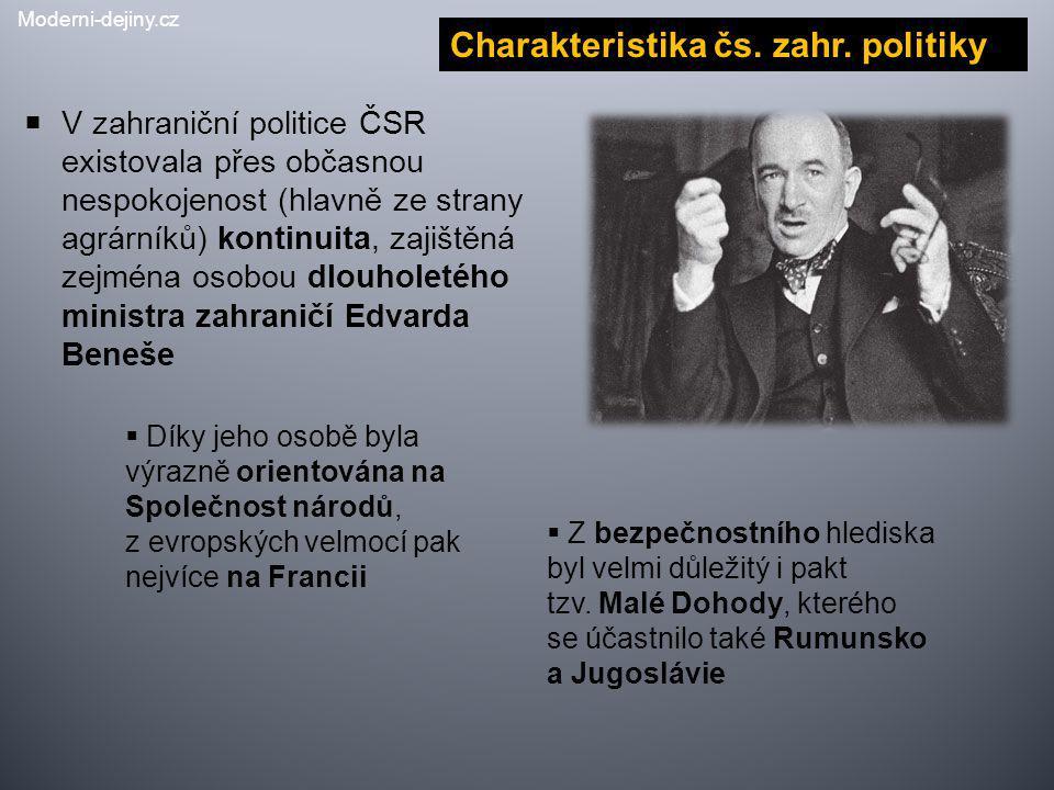 Charakteristika čs. zahr. politiky