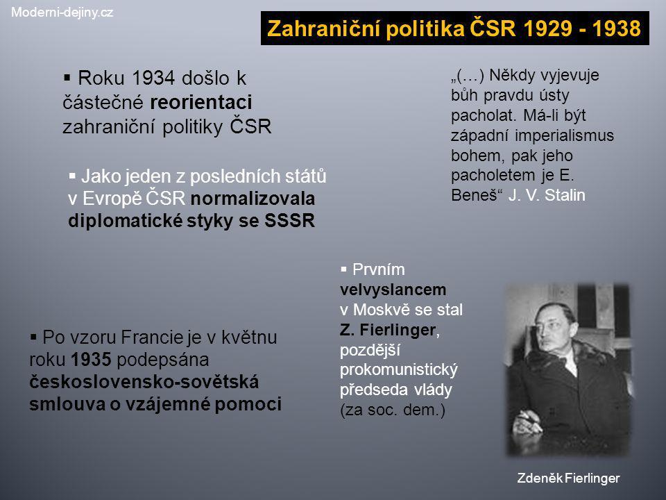 Zahraniční politika ČSR 1929 - 1938