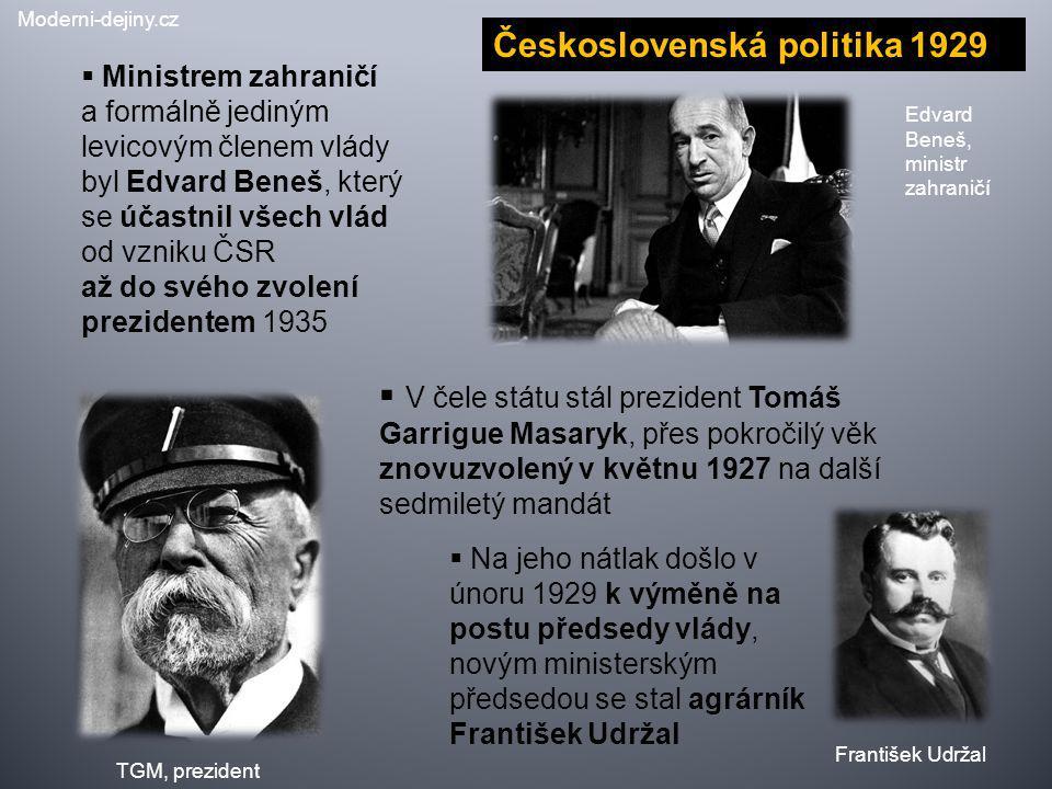 Československá politika 1929