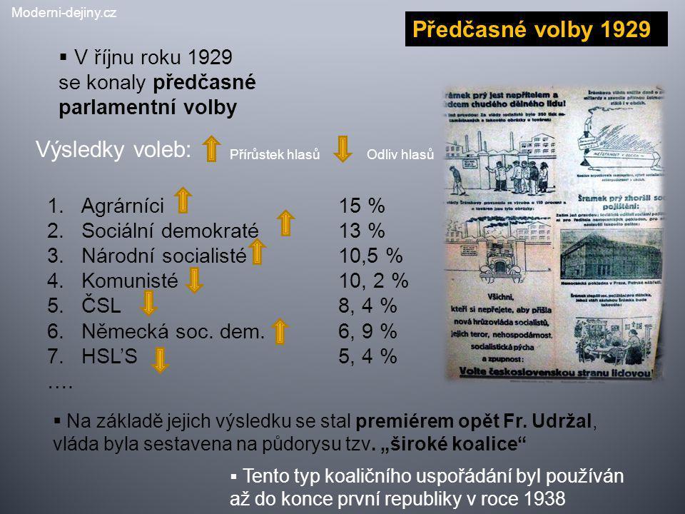 Předčasné volby 1929 Výsledky voleb: