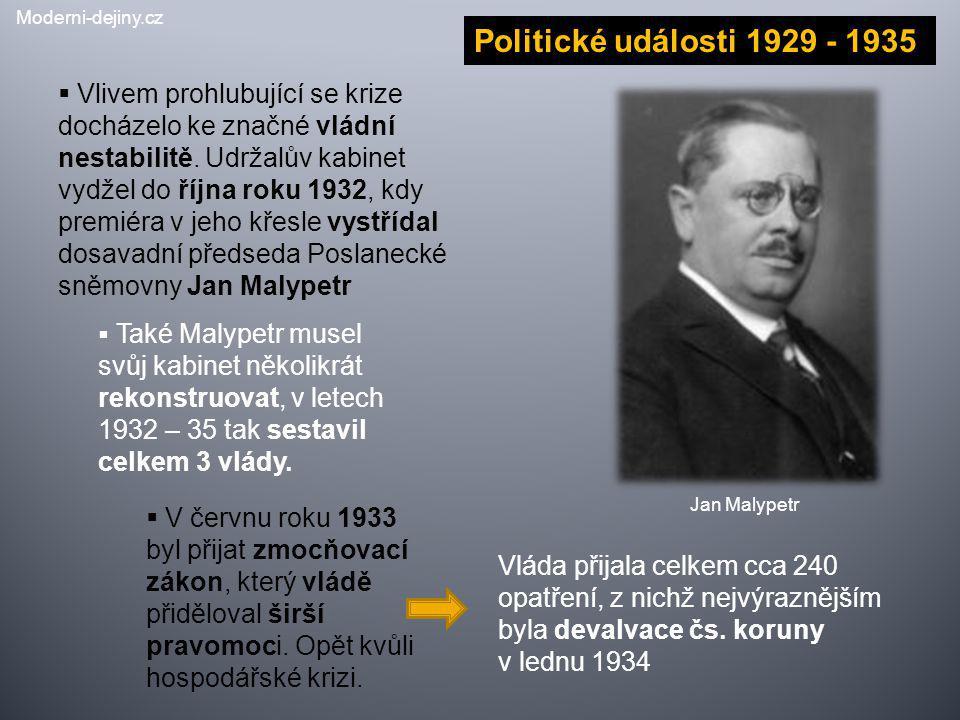 Moderni-dejiny.cz Politické události 1929 - 1935.