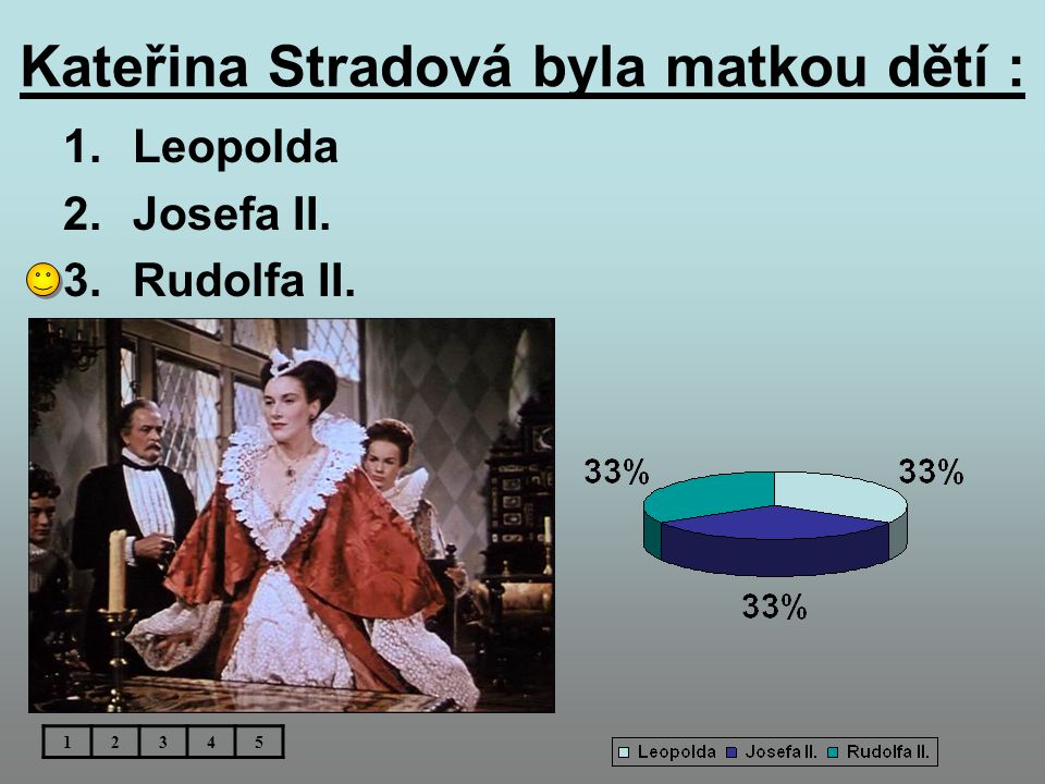 Kateřina Stradová byla matkou dětí :