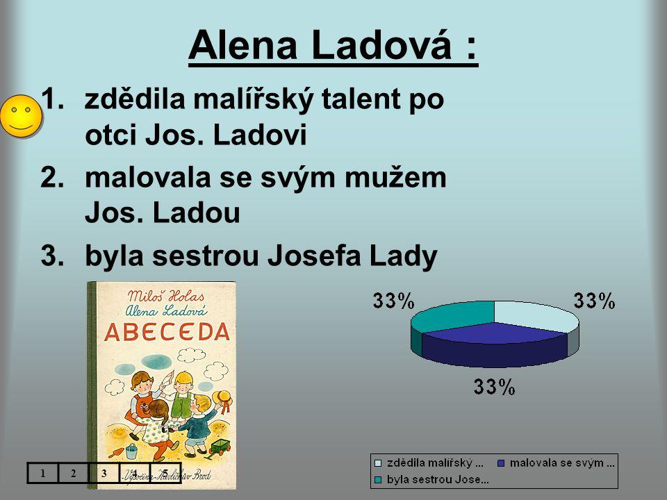 Alena Ladová : zdědila malířský talent po otci Jos. Ladovi