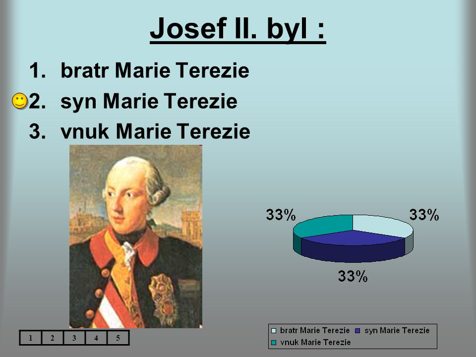Josef II. byl : bratr Marie Terezie syn Marie Terezie