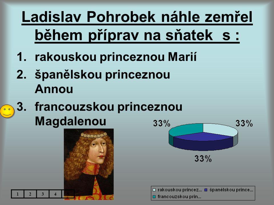 Ladislav Pohrobek náhle zemřel během příprav na sňatek s :