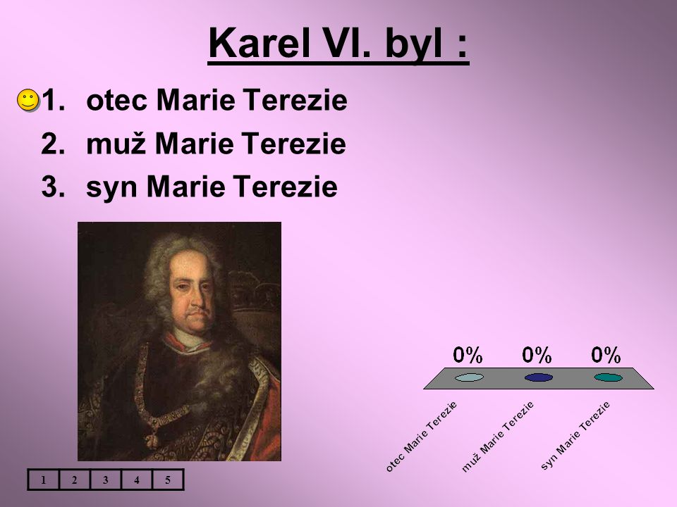 Karel VI. byl : otec Marie Terezie muž Marie Terezie syn Marie Terezie