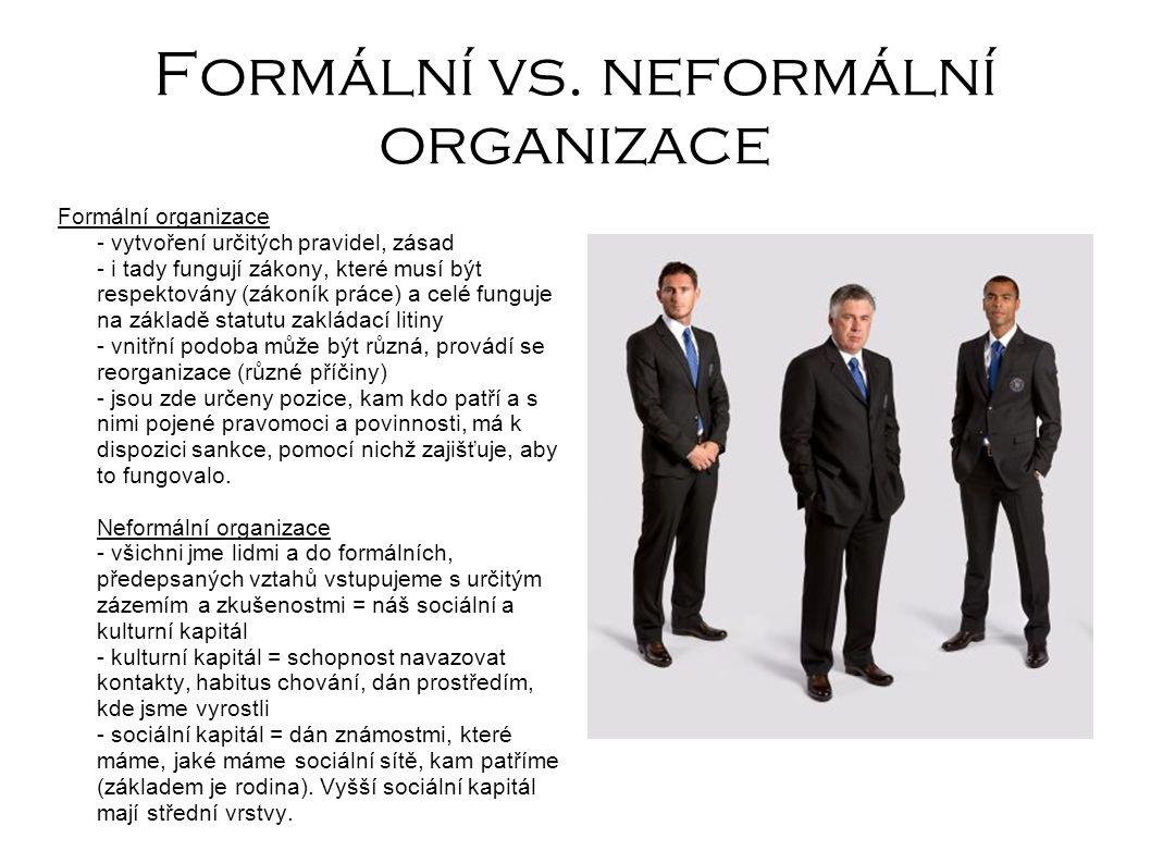 Formální vs. neformální organizace