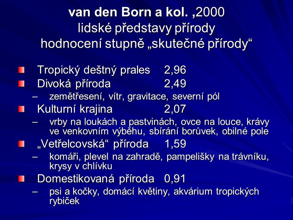 """van den Born a kol. ,2000 lidské představy přírody hodnocení stupně """"skutečné přírody"""