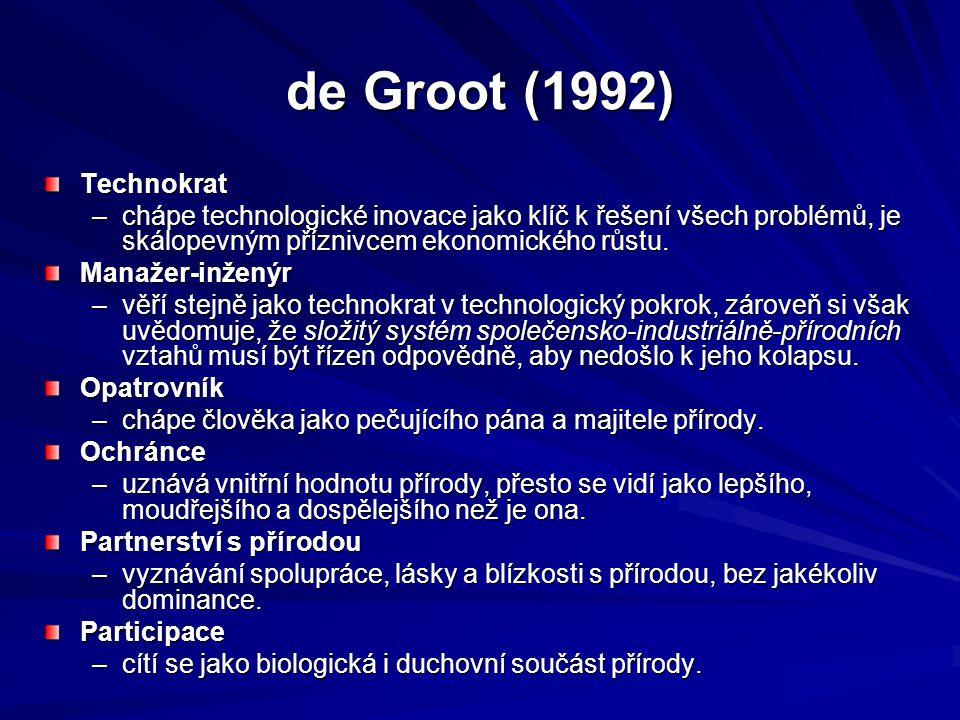 de Groot (1992) Technokrat. chápe technologické inovace jako klíč k řešení všech problémů, je skálopevným příznivcem ekonomického růstu.