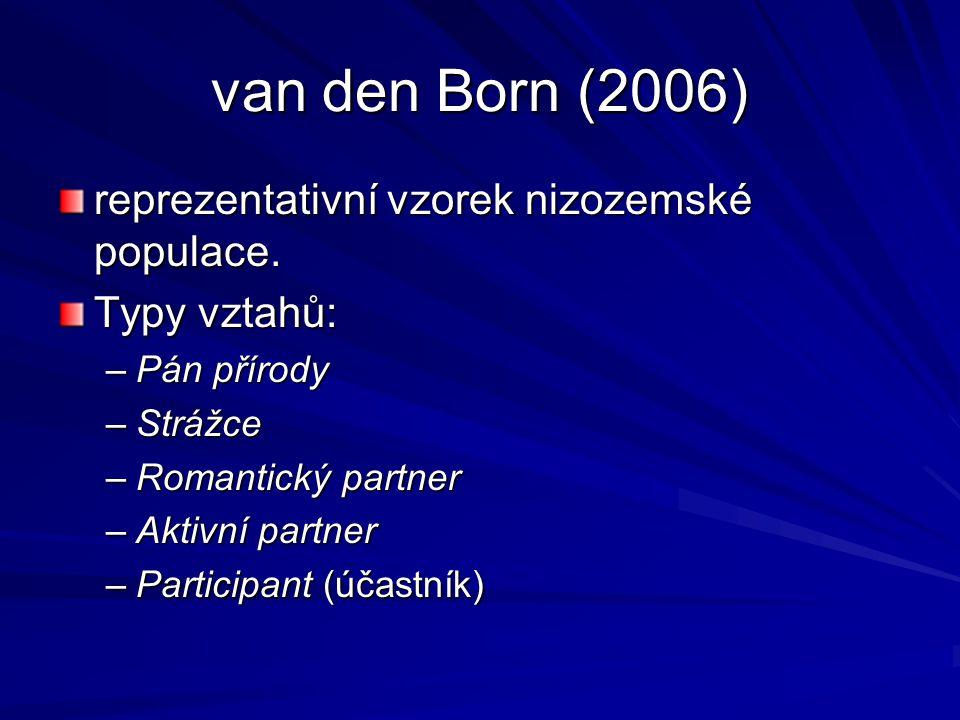 van den Born (2006) reprezentativní vzorek nizozemské populace.