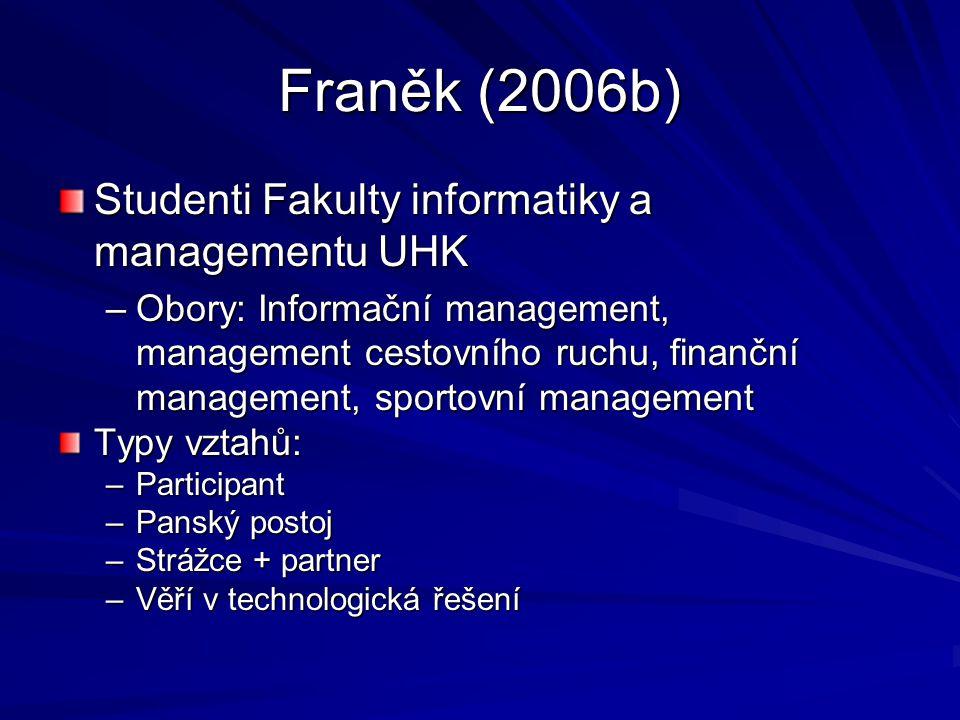 Franěk (2006b) Studenti Fakulty informatiky a managementu UHK