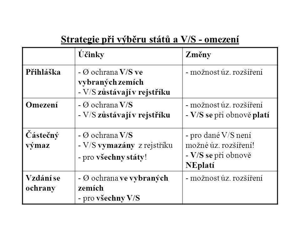 Strategie při výběru států a V/S - omezení