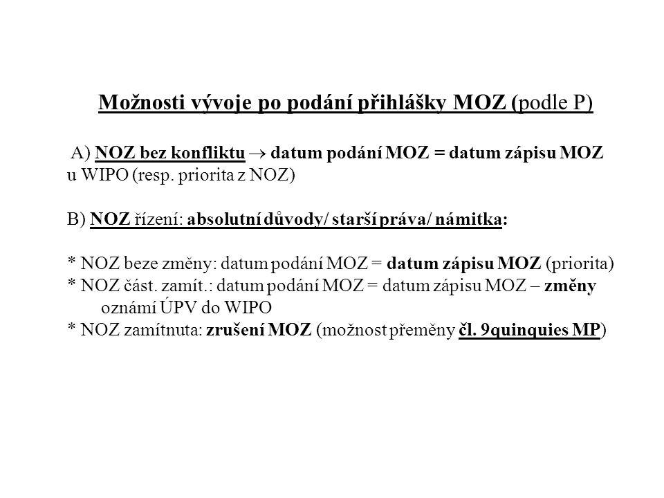 Možnosti vývoje po podání přihlášky MOZ (podle P)