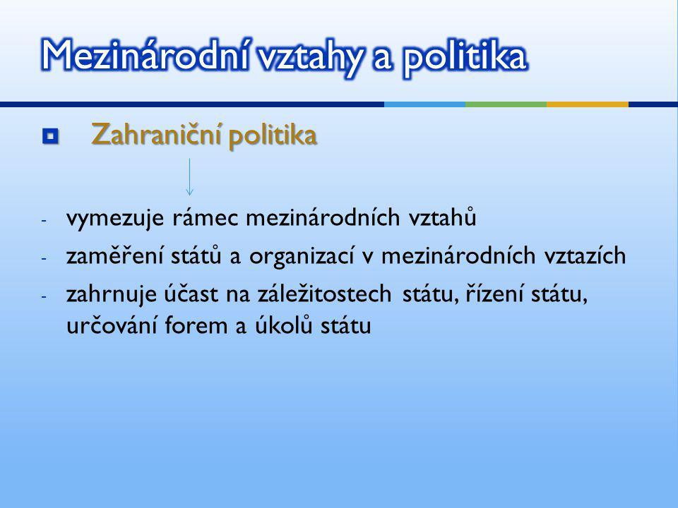 Mezinárodní vztahy a politika