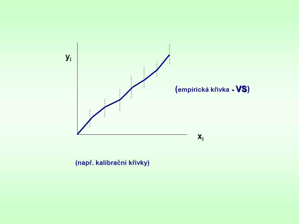 (empirická křivka - VS)