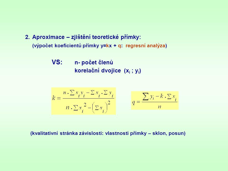 korelační dvojice (xi ; yi)