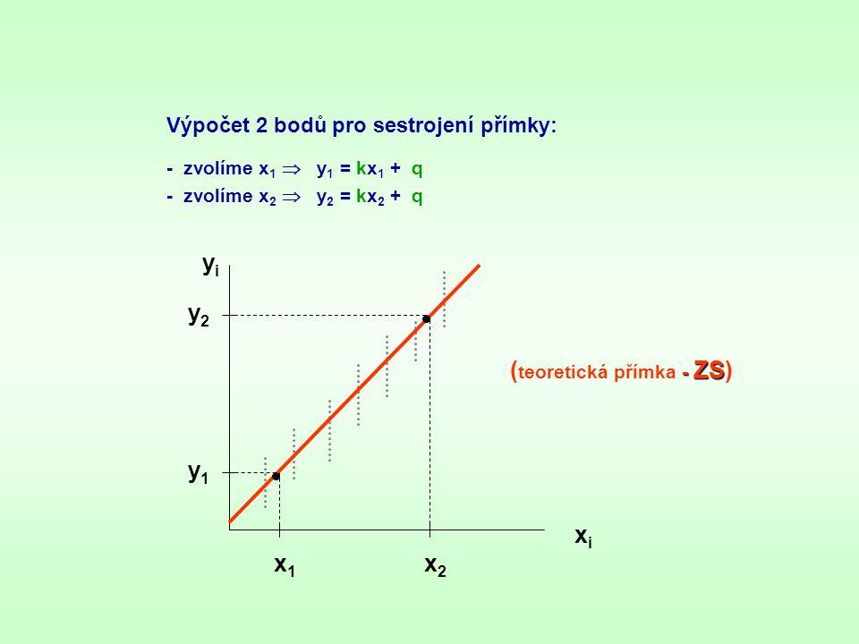 (teoretická přímka - ZS)