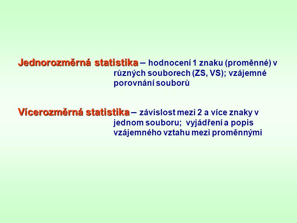 Jednorozměrná statistika – hodnocení 1 znaku (proměnné) v různých souborech (ZS, VS); vzájemné porovnání souborů