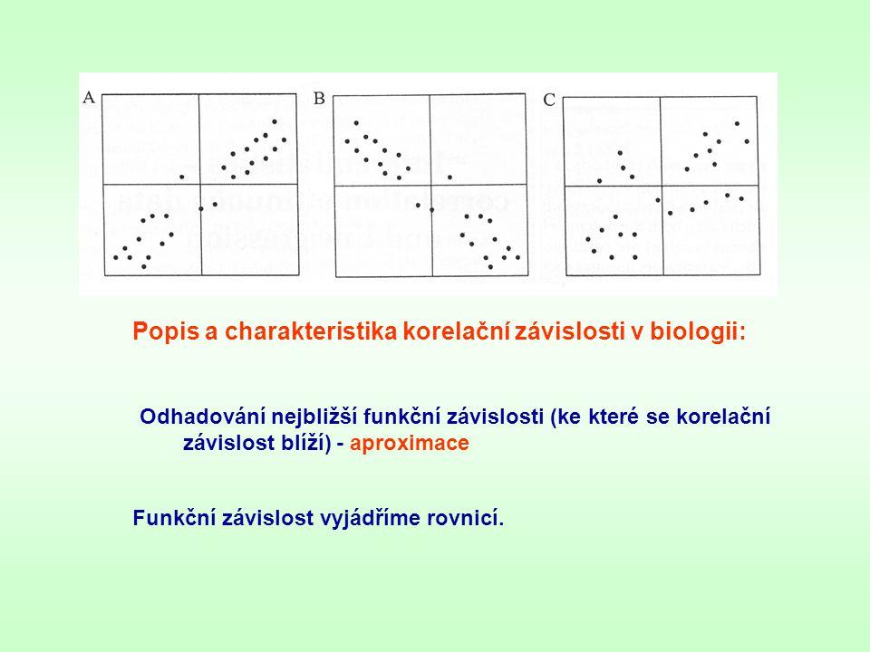 Popis a charakteristika korelační závislosti v biologii: