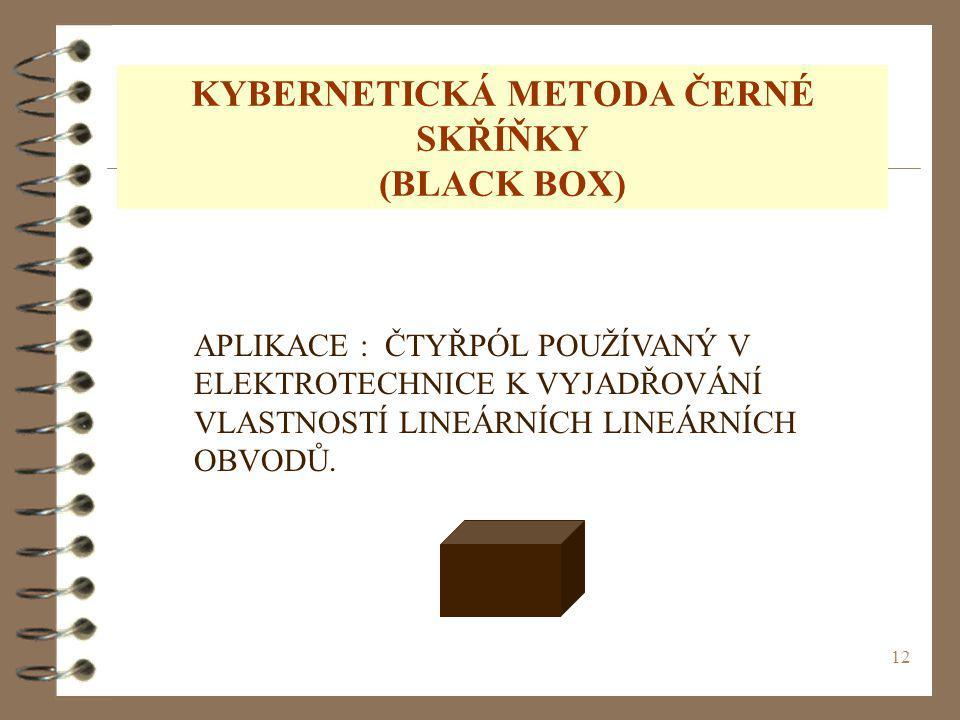 KYBERNETICKÁ METODA ČERNÉ SKŘÍŇKY (BLACK BOX)
