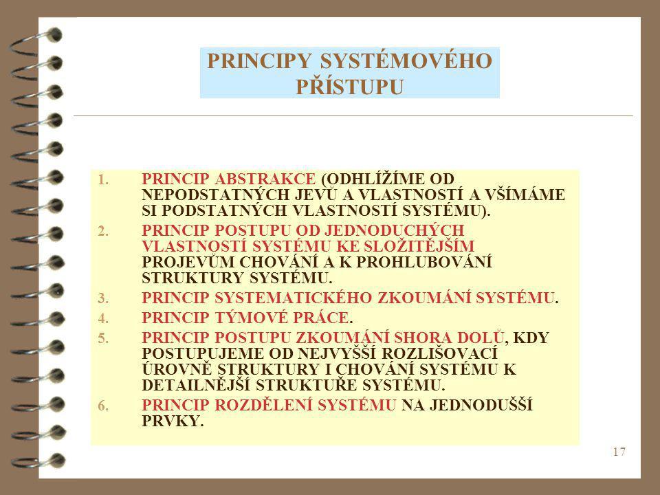 PRINCIPY SYSTÉMOVÉHO PŘÍSTUPU