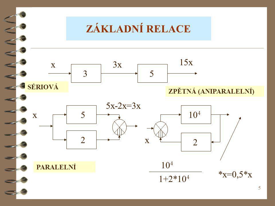 ZÁKLADNÍ RELACE 3 5 x 3x 15x 2 5x-2x=3x 104 1+2*104 *x=0,5*x SÉRIOVÁ