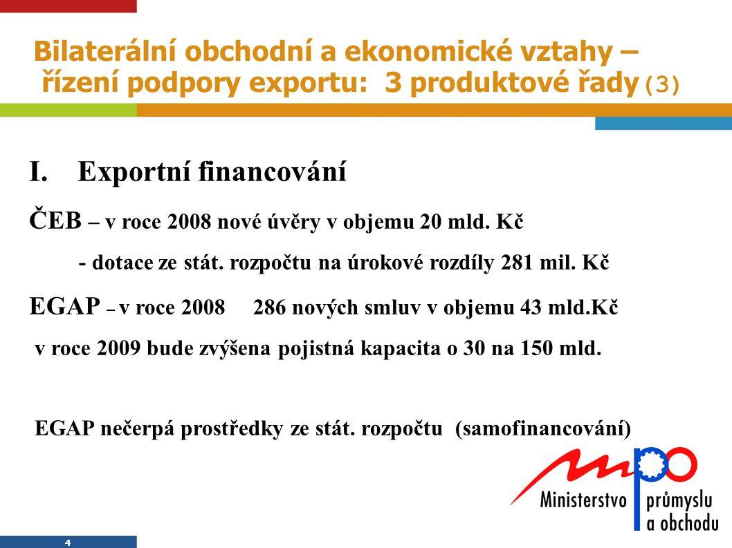 I. Exportní financování