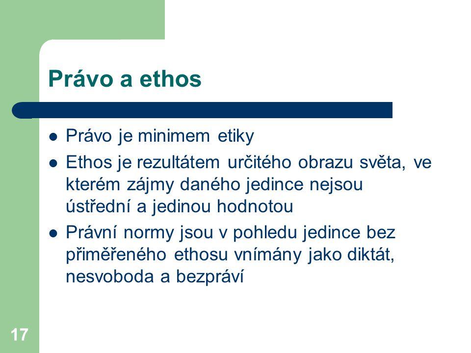 Právo a ethos Právo je minimem etiky