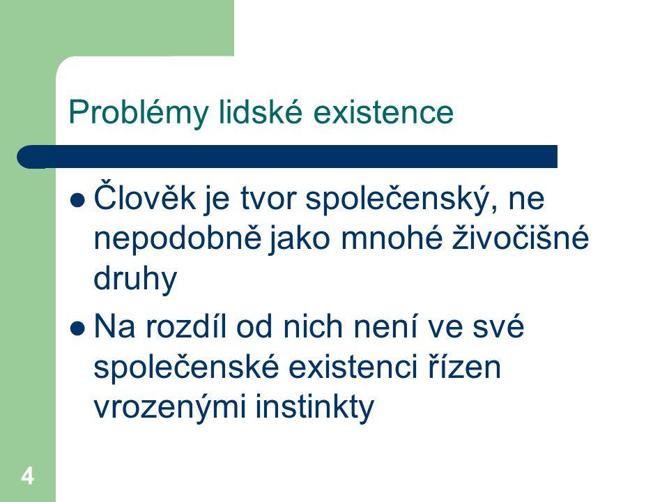 Problémy lidské existence